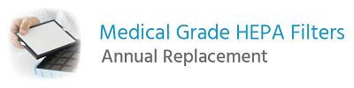 b-Mola Medical Grade Air Purifier Replacement HEPA Filters